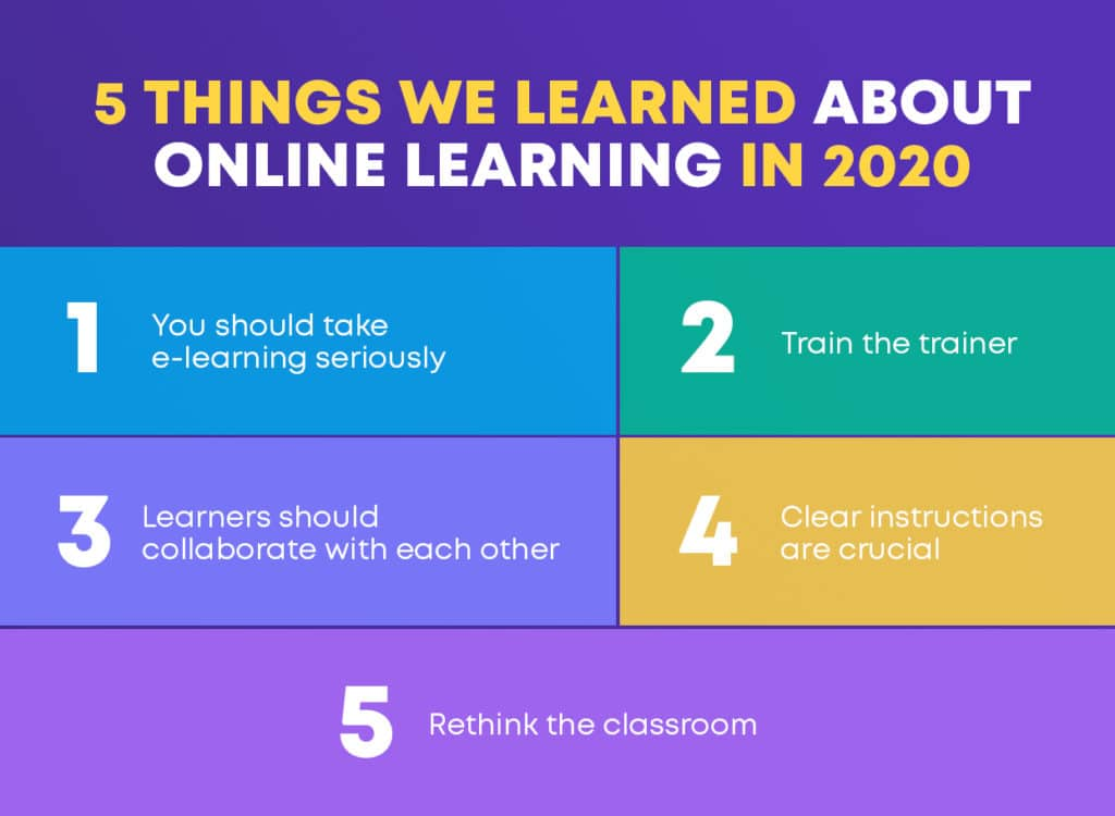 5 things we learned about online learning in 2020